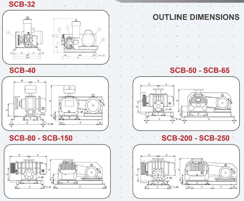 dimension-sanco-scb