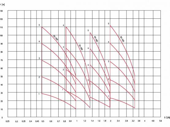 performance-intersigma-SVD