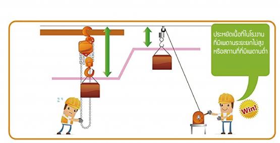 กว้านสลิงมือหมุนจะใช้งานได้ดีกว่ารอกโซ่ในระยะยกที่เพดานต่ำๆ