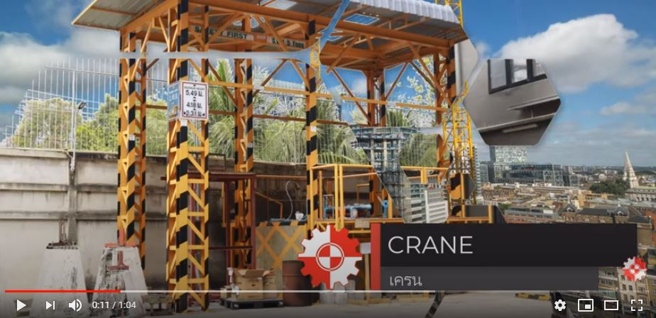 ประเภทของเครนโครงสร้าง (Crane)